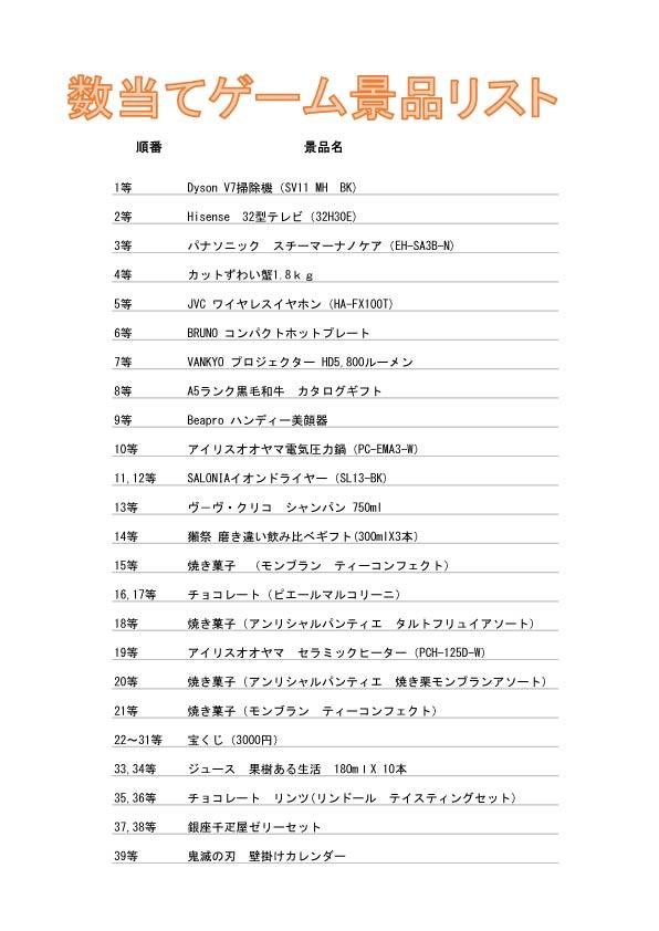 景品リスト①